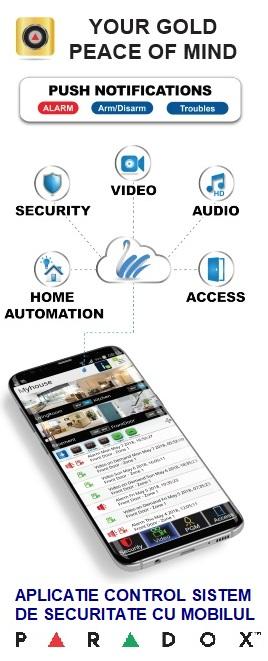Aplicatie Paradox pentru control sistem complet de securitate
